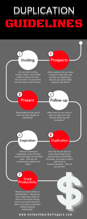 Duplication Guidelines